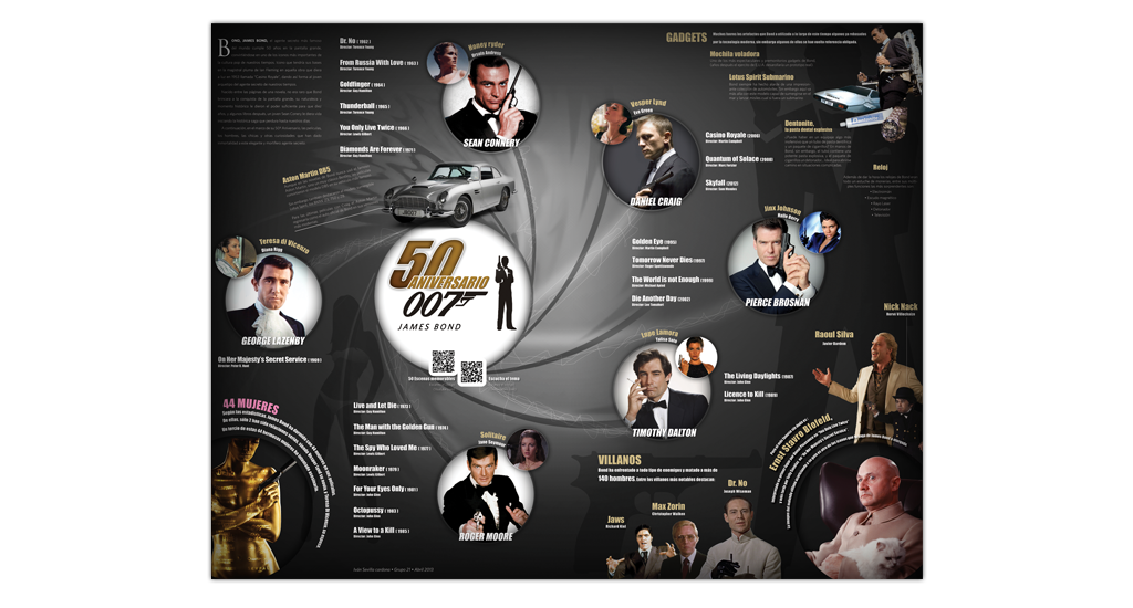 Infografía james bond